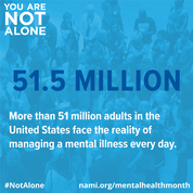 mental health month fact graphic